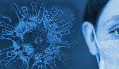 Pratik Korona Virüs Önlemleri